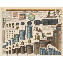 Tableau Mural Informatif - POIDS ET MESURES LOI 1903 (reproduction ancien taleau mural)
