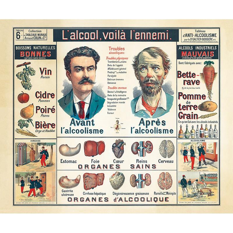 Tableau Mural du Dr. Galtier-Boissiere 6 - ANTI-ALCOOLISME (reproduction ancien taleau mural)